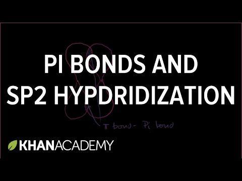 Pi bonds and sp2 Hybridized Orbitals - YouTube