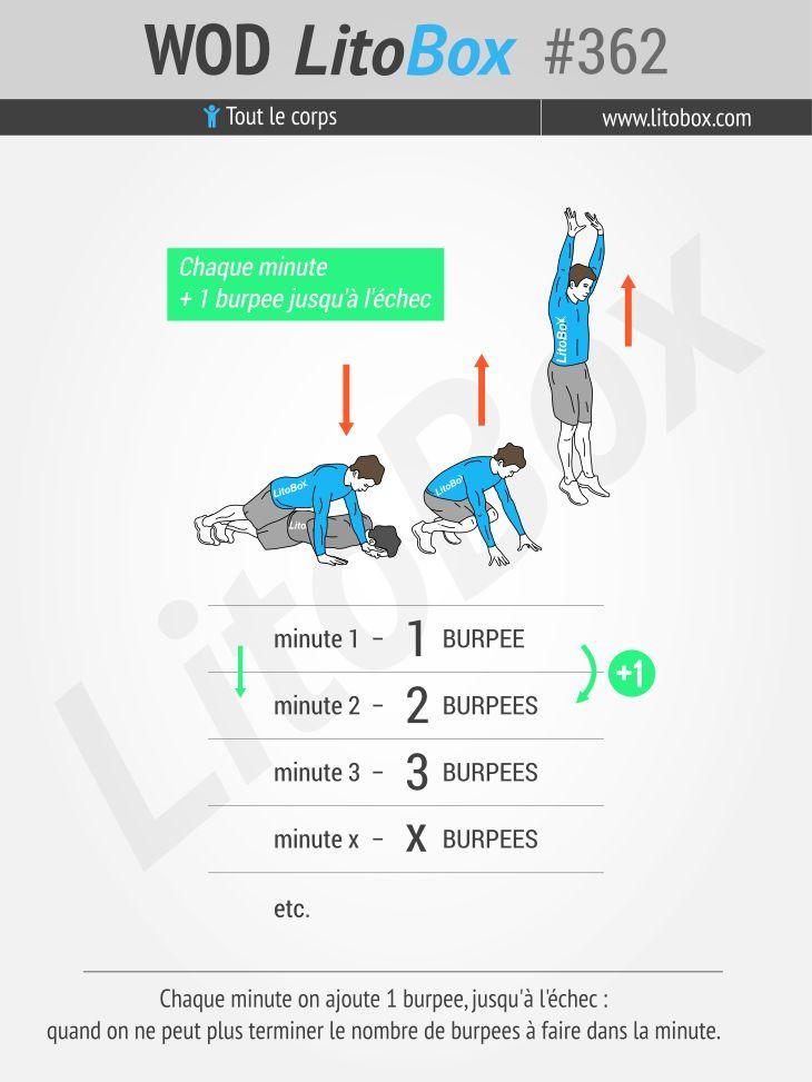 """Pour terminer cette semaine de remise en forme après les fêtes, je vous propose un WOD de CrossFit qui porte le doux nom de """"Death by burpees"""". C'est une s"""