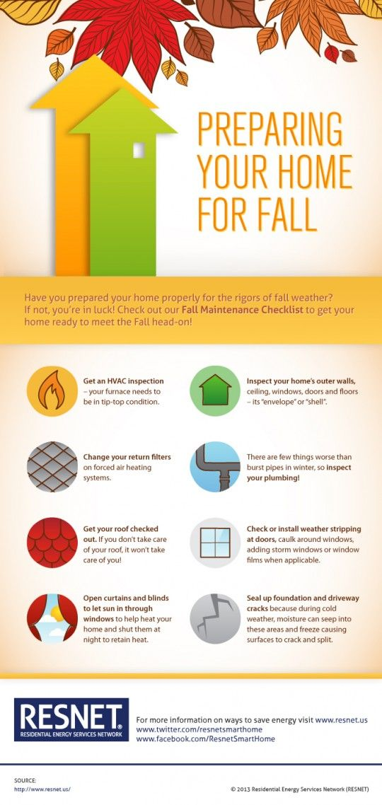 29 best images about flyers posters on pinterest first for Fall home preparation