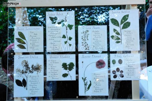 Idea #country per il tableau di matrimonio