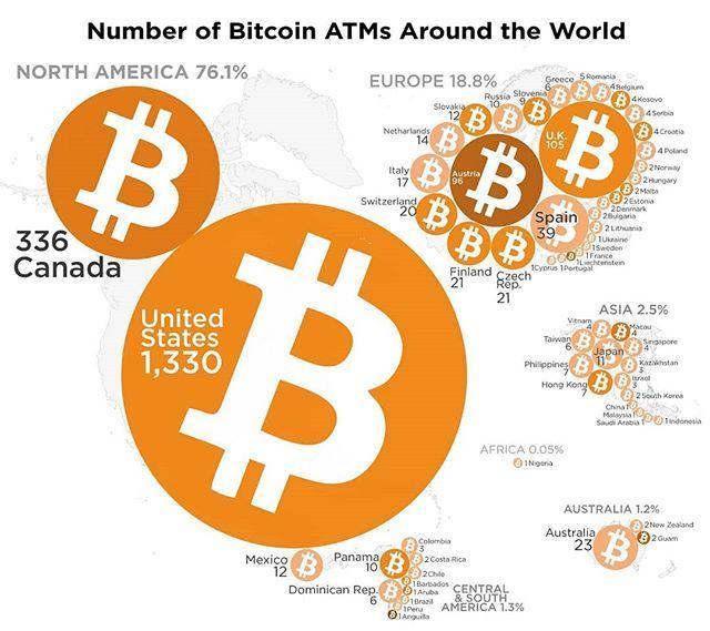 buy cryptocurrency australia ripple
