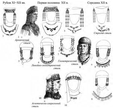 Jewelry piece in the first half of the XII century .: model reconstruction