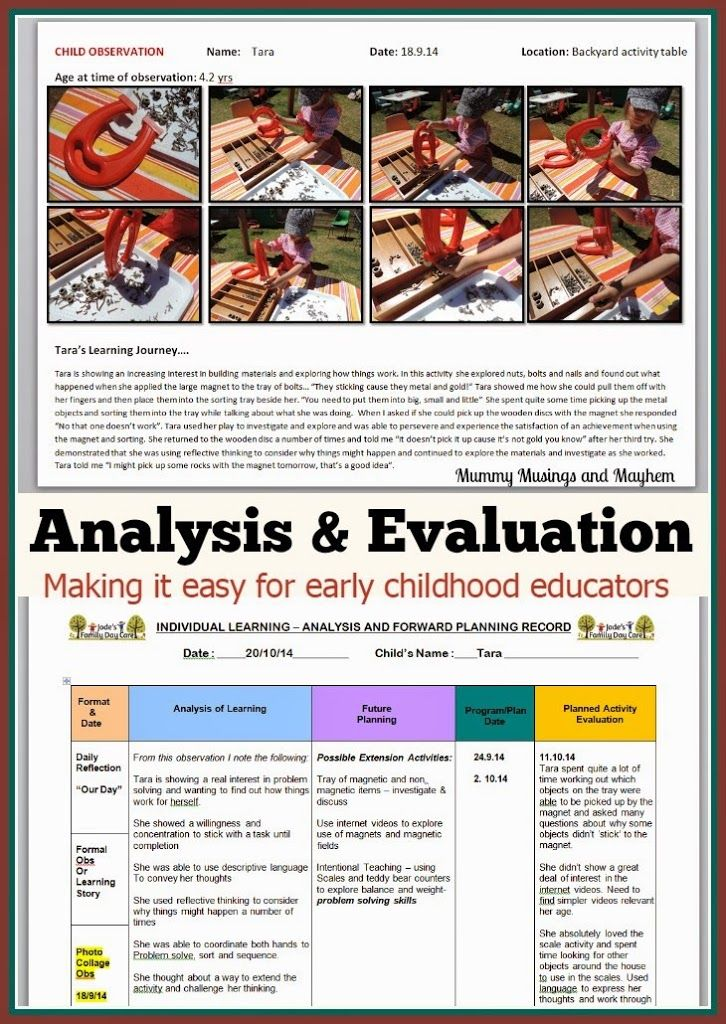 Analysis and Evaluation Documentation Ideas for Early childhood educators…