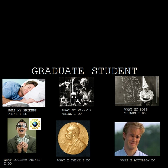 What does this mean about graduate school?