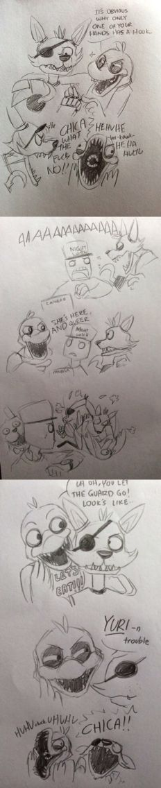 Five nights at Freddy's comic - dang it chica