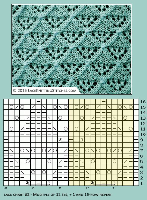 Free Lace chart #2 | Lace knitting stitches