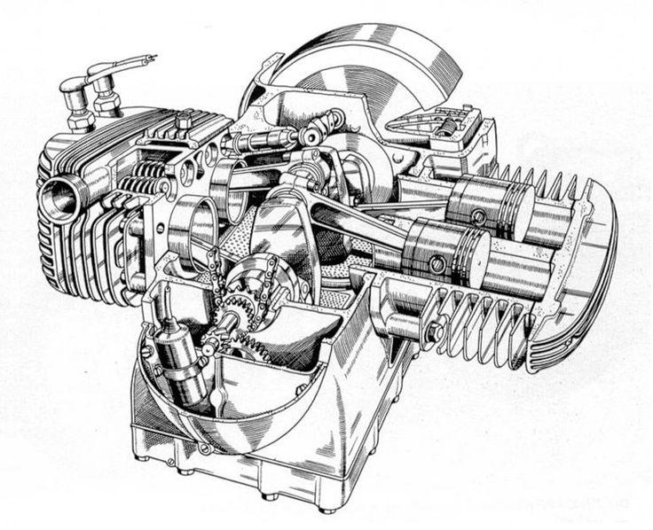 Silnik motocykla Zündapp K 800 W