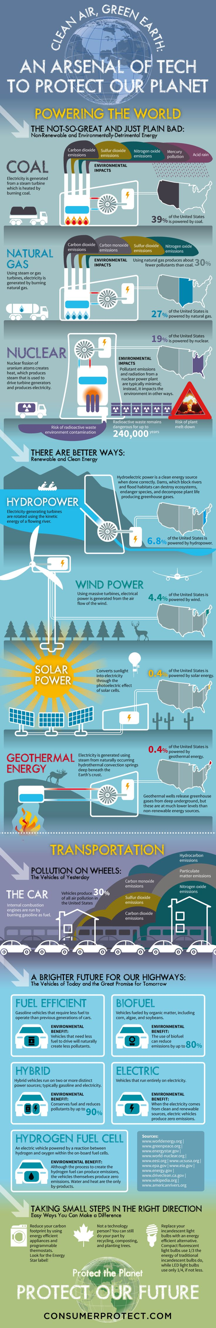 Clean Air, Green Earth: An Arsenal of Tech to Protect Our Planet #infographic #Environment