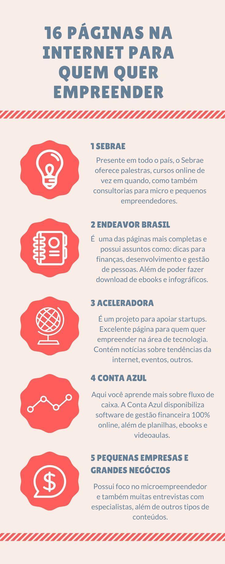 16 Páginas Na Internet Para Quem Quer Empreender [Infográfico]