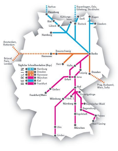 Website voor busreizen tussen Duitse steden