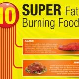 10 Super Fat Burning Foods Infographic