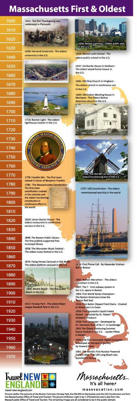 Massachusetts Milestones Infographic - Find out the Firsts and Oldests in the Commonwealth of Massachusetts.