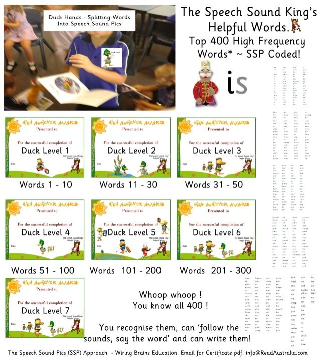 The Speech Sound King's Helpful W ords. Top 400 High Frequency  Words* ~ SSP Coded! is Words 1 - 10 Words 11 - 30 Words 31...