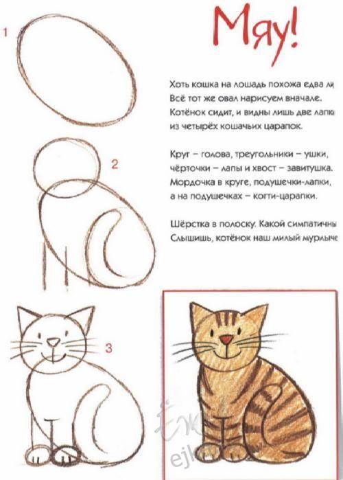 Cómo dibujar un gato sonriente, paso a paso (2)                                                                                                                                                                                 Más