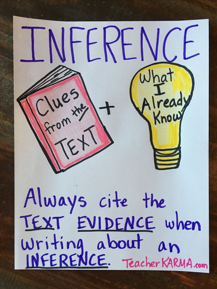 Inference anchor chart. Clues from the text + what I already know = INFERENCE. Reading comprehension strategy. TeacherKARMA.com