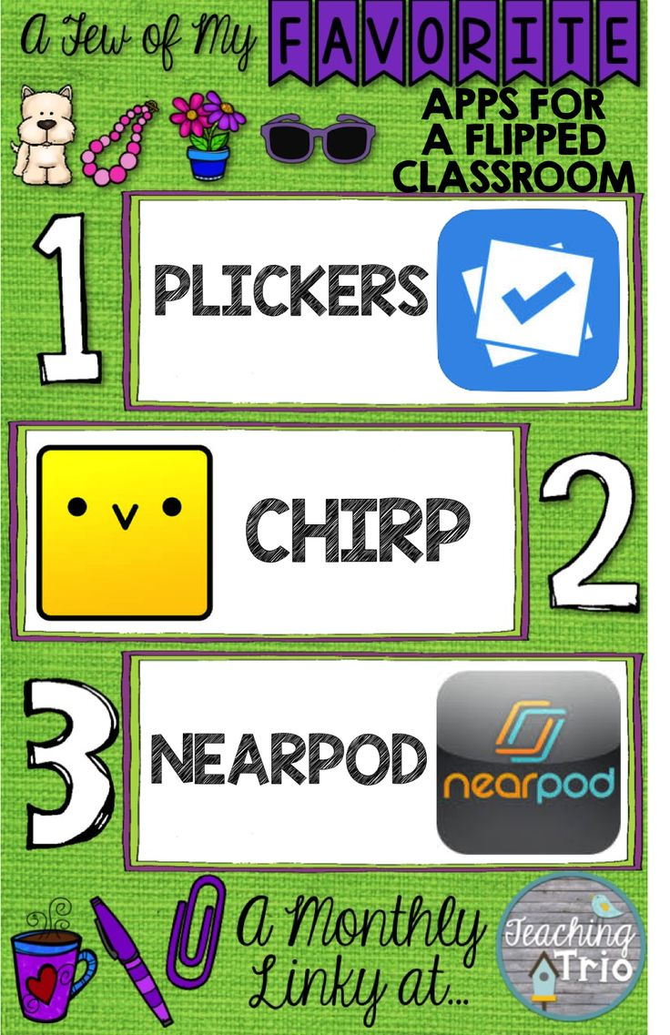 Teaching Trio: Favorite Things Linky: Apps for a Flipped Classroom