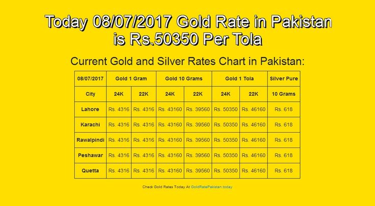 #08-Jul-17, #English, #Goldrate, #Goldratepakistan, #Grp Today 08/07/2017 Gold Rate in Pakistan is Rs.50350 Per Tola