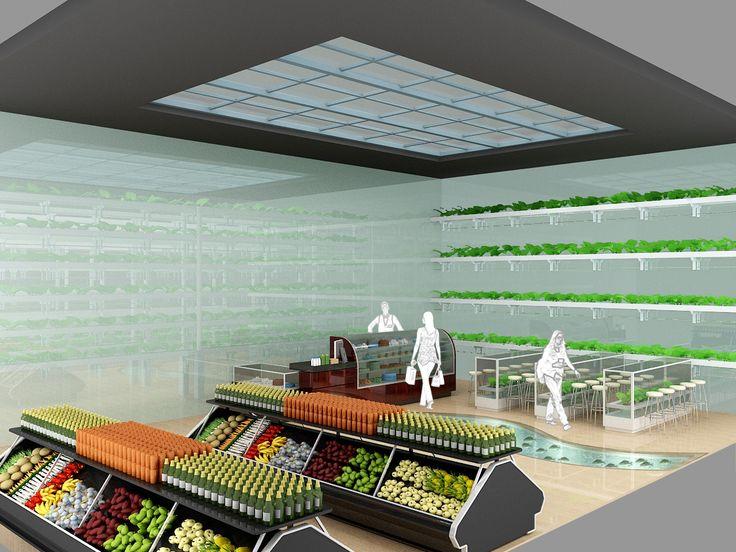 food, future