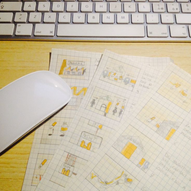 Storyboarding for an infographic animation...