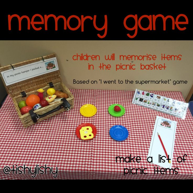 Memory game based on I went to the supermarket and bought ... We have a picnic hamper.