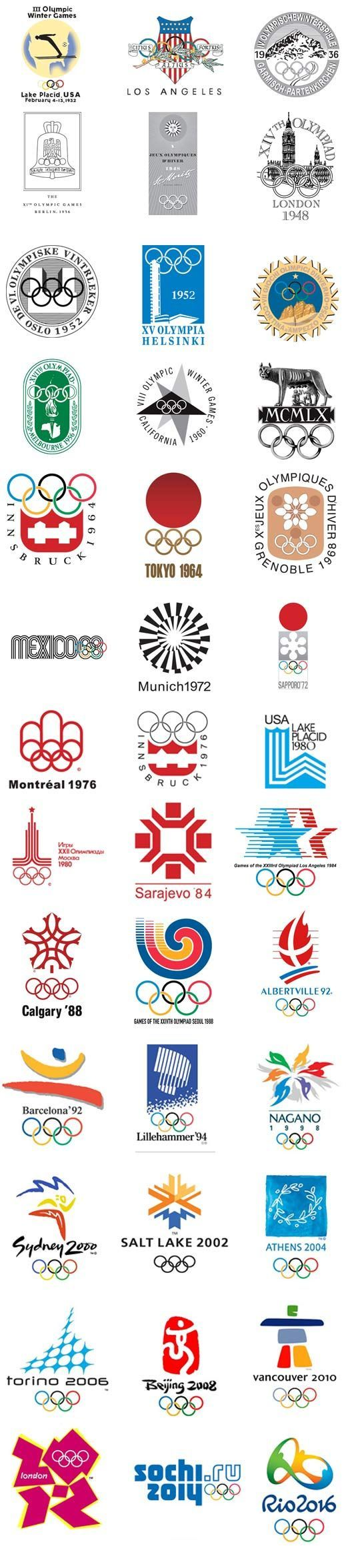 Olympic Logos history 1932 to rio 2016 (except Atlanta '96)