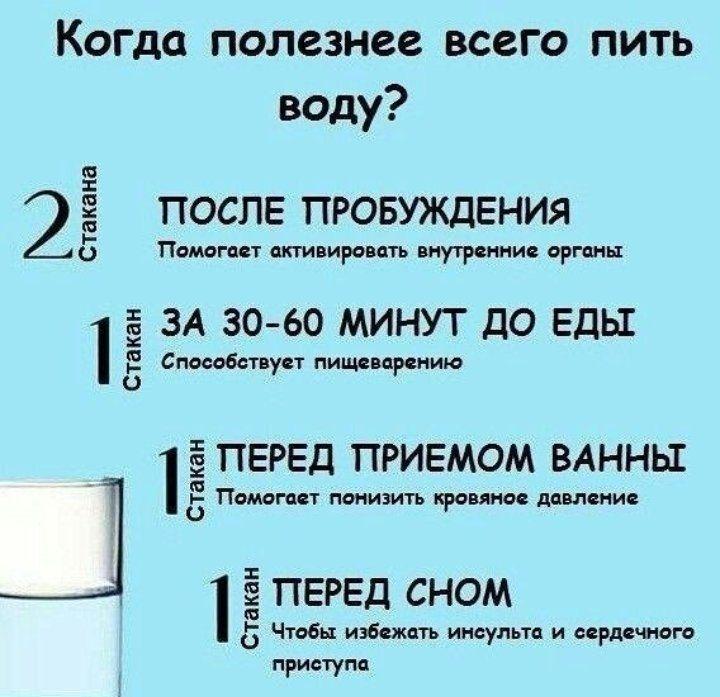 Прием Воды При Похудении. Как правильно пить воду, чтобы похудеть? 8 правил похудения с помощью воды.