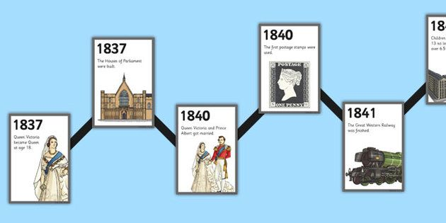 * NEW * The Victorians Lapbook Zig Zag Timeline
