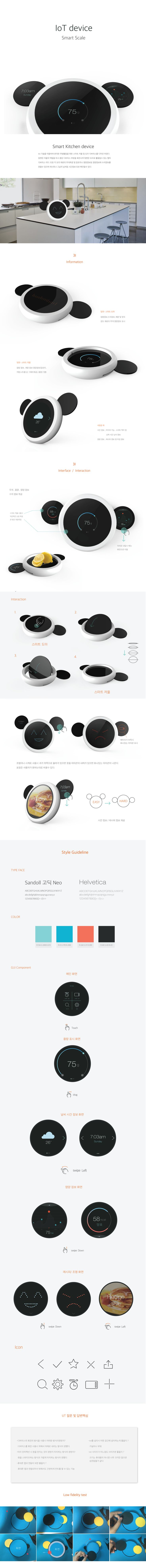 Circle display_Smart scale