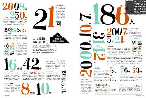 1月29日(金)に刊行となる TRANSIT特別編集号は、 1冊まるごと 佐藤健寿 責任編集号。 「美しき不思議な世界」と題したこのTRANSITの発売に合わせて 中目黒のセレクトショップ