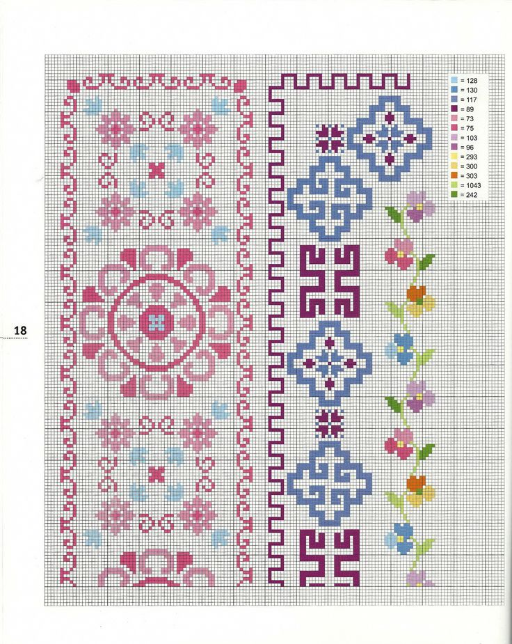 Designs and border pattern/ chart for cross stitch, crochet, knitting, knotting, beading, weaving, pixel art, micro macrame, and other crafting projects.