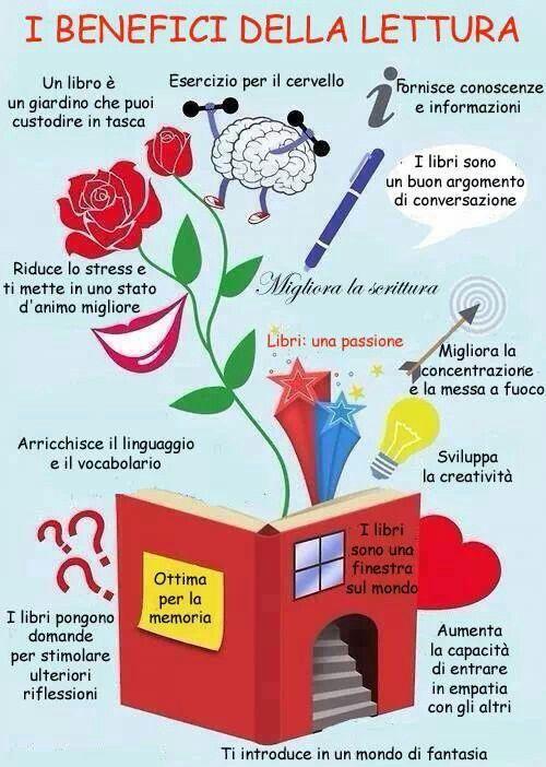 Il bello della #lettura