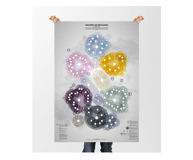 Universo de Emociones de Eduard Punset, el primer mapa gráfico de quiénes somos y cómo interactuamos