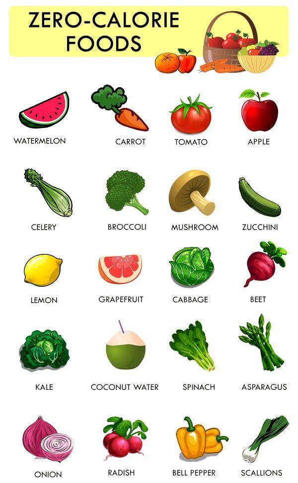 Pin On Food Tips