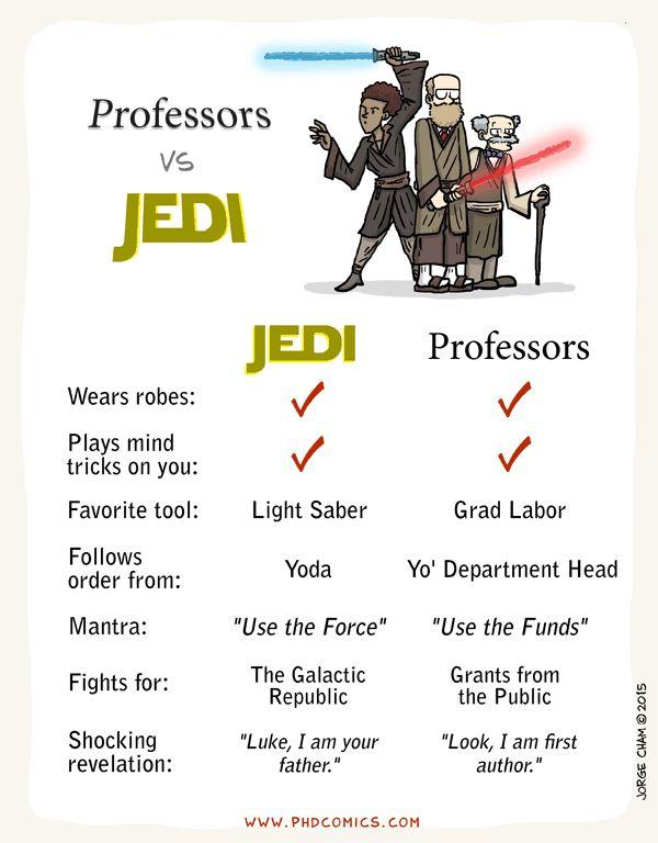 Professors vs. Jedi