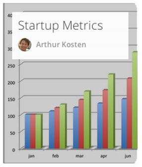 Introduction to metrics for startups. How to choose the right metrics to track performance and optimize learning.  #startups #metrics