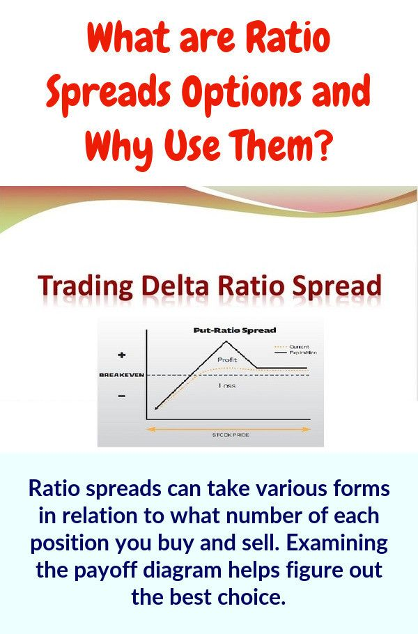 Pin On Ratio Spreads Options