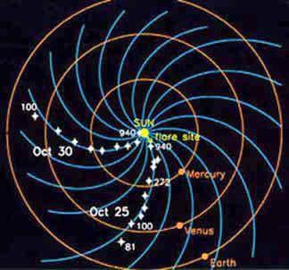 solar system vortex - photo #30