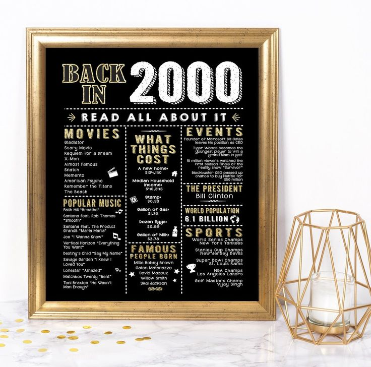 20th birthday decorations gifts for 20 year old male