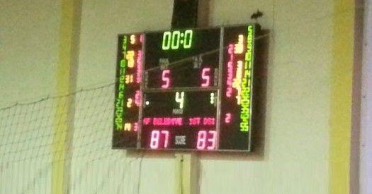 Afyonkarahisar Belediyespor 87-83 İstanbul DSİ Spor