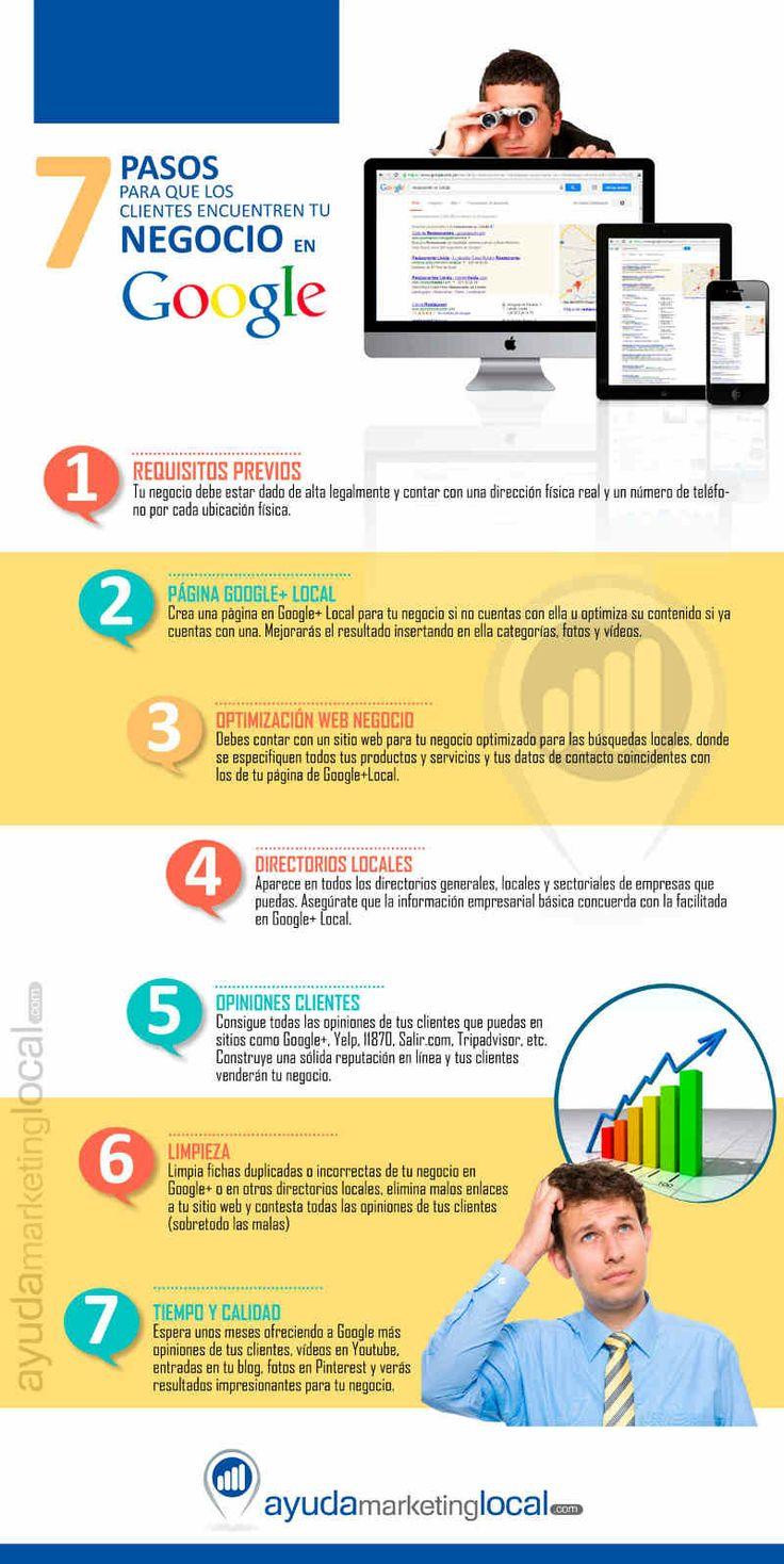 http://www.ayudamarketinglocal.com/infografia-7-pasos-para-que-los-clientes-encuentren-tu-negocio-en-google/