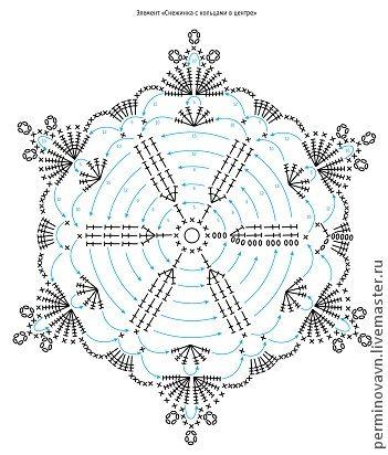 snowflake 328 - 16 schema