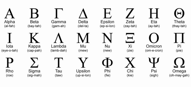 math greek alphabet symbols the contribution of greek letters in modern life sciences our