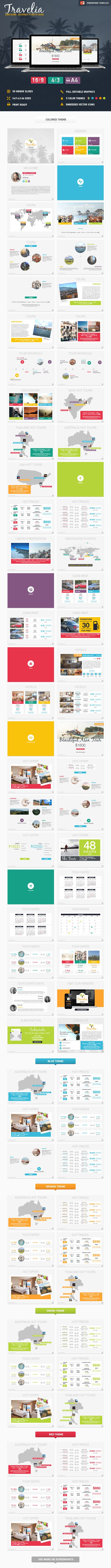 Travelia PowerPoint Presentation Template (PowerPoint Templates)
