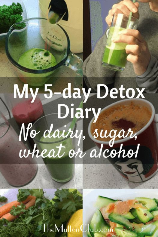 Avril Broadley shares her 5 day diary showing how to detox your body, especially helpful during menopause, with full recipes and what it felt like.