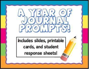 Motivation Proposal Essay Topics