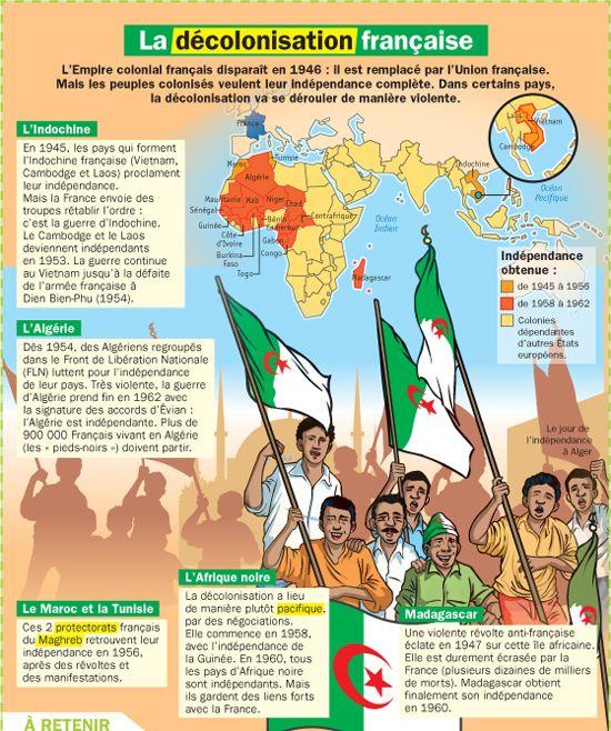 Fiche exposés : La décolonisation française                                                                                                                                                     Plus