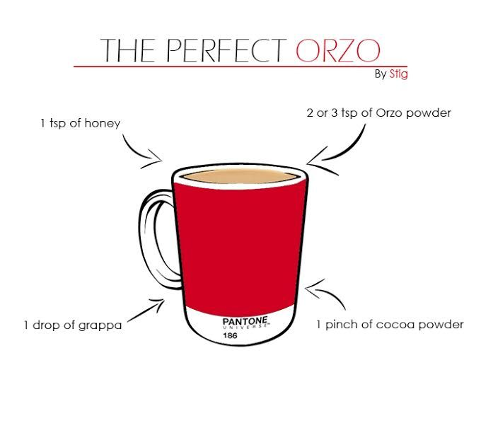 The perfect Orzo