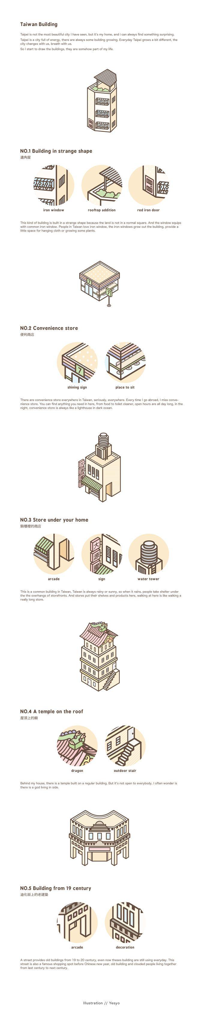 Taiwan Building - yesyoyeh