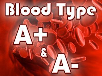 Eating for Your Blood Type: A+ & A- - Be Well Buzz