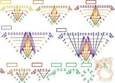 Техника Overlay Crochet или вязаная крючком мандала - Вязание крючком - модели, схемы, описания - Форум о вязании спицами и крючком